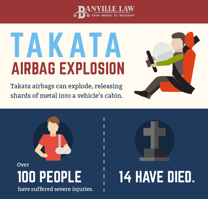 Takata Airbag Injury Statistics Infographic